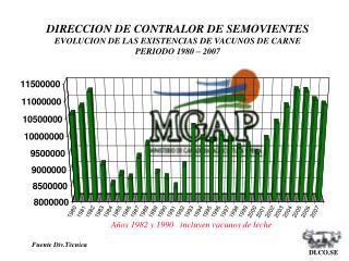 DIRECCION DE CONTRALOR DE SEMOVIENTES EVOLUCION DE LAS EXISTENCIAS DE VACUNOS DE CARNE