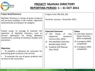 PROJECT : MyHIJAU DIRECTORY REPORTING PERIOD :  1 – 31 OCT 2013