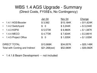 WBS 1.4 AGS Upgrade - Summary  (Direct Costs, FY05$'s, No Contingency)