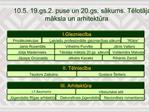 10.5. 19.gs.2. puse un 20.gs. sakums. Telotaja maksla un arhitektura