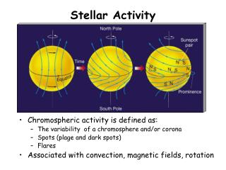 Stellar Activity