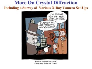 More On Crystal Diffraction                      Including a Survey of  Various X-Ray Camera Set-Ups