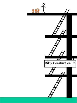 Riley Construction Co