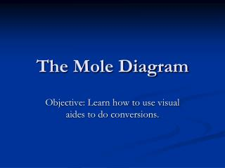 The Mole Diagram