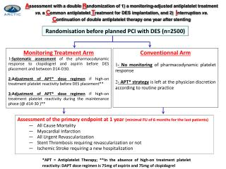 Assessment of the primary endpoint  at 1 year  (minimal FU of 6 months for the  last patients)