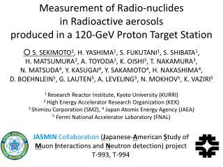 Measurement of Radio-nuclides  in Radioactive aerosols