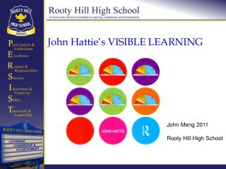 John Hattie's VISIBLE LEARNING
