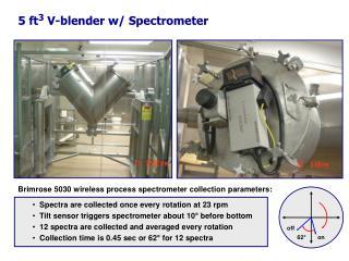 5 ft 3  V-blender w/ Spectrometer