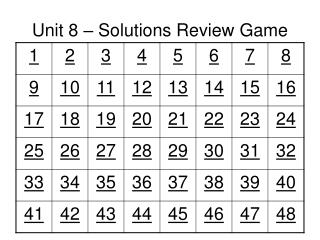 Unit 8 – Solutions Review Game