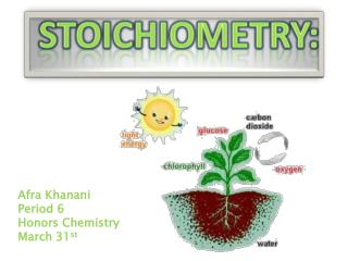 Afra Khanani Period 6 Honors Chemistry March 31 st