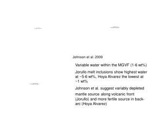 Johnson et al. 2009