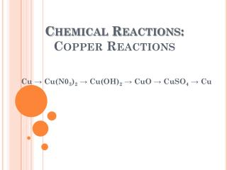 Chemical Reactions: Copper Reactions