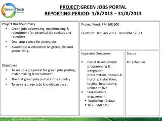 PROJECT :GREEN JOBS PORTAL  REPORTING PERIOD : 1/8/2013  – 31/8/2013