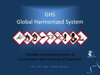 GHS Global  H armonized  System