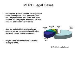 MHPD Legal Cases