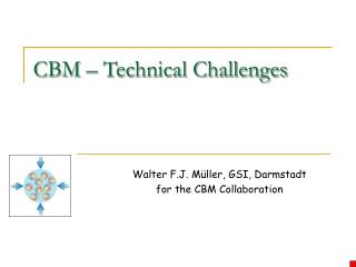 CBM – Technical Challenges