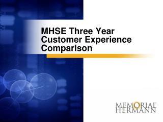 MHSE Three Year Customer Experience Comparison