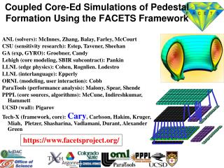 Coupled Core-Ed Simulations of Pedestal Formation Using the FACETS Framework