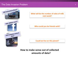 The Data Invasion Problem
