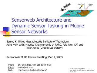 Sensorweb Architecture and  Dynamic Sensor Tasking in Mobile Sensor Networks