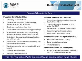 The Drivers for Adoption in HE