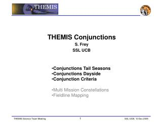 THEMIS Conjunctions S. Frey SSL UCB