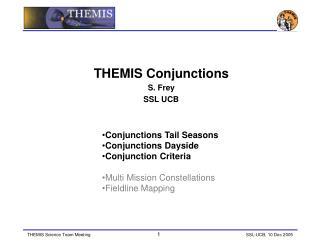 THEMIS Conjunctions S. Frey SSL UCB