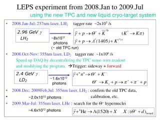 LEPS experiment from 2008.Jan to 2009.Jul