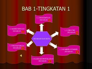 BAB 1-TINGKATAN 1