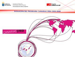 EVOLUCI�N DEL PROGRAMA CANARIAS CREA 2005-2008