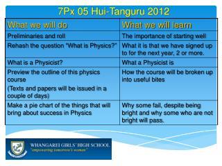 7 Px 05  Hui-Tanguru  2012