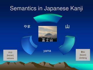 Semantics in Japanese Kanji