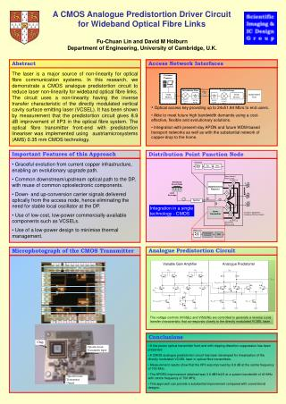 A CMOS A nalogue Predistortion Driver Circuit  for Wideband Optical Fibre Links