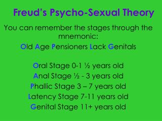 Freud's Psycho-Sexual Theory