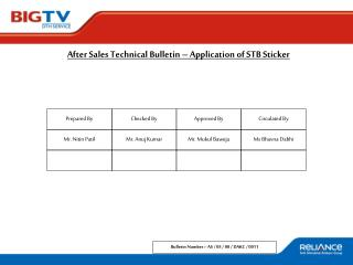After Sales Technical Bulletin – Application of STB Sticker