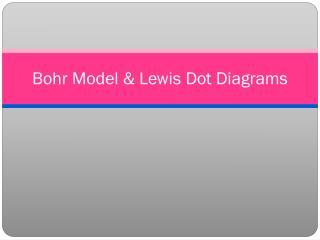 Bohr Model  Lewis Dot Diagrams