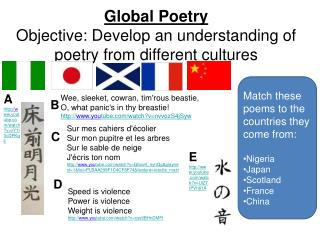 Global Poetry Objective: Develop an understanding of poetry from different cultures