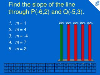 Find the slope of the line through P(-6,2) and Q(-5,3).