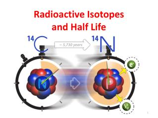 Radioactive Isotopes  and Half Life