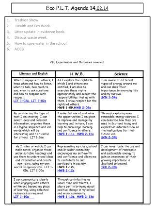 Eco P.L.T. Agenda  14 .02.14
