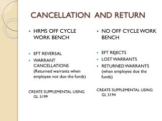 CANCELLATION  AND RETURN