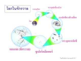 PowerPoint Presentation - KANTA.AC.TH