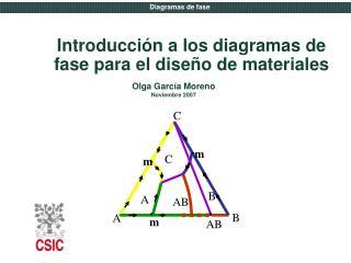 Introducción a los diagramas de fase para el diseño de materiales