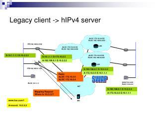 Legacy client -> hIPv4 server