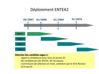 Déploiement ENTEA2