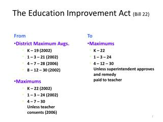The Education Improvement  Act  (Bill 22)