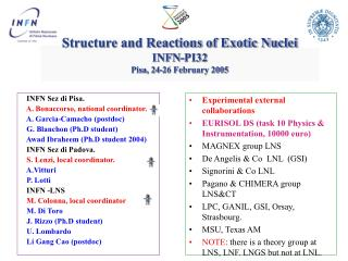 Structure and Reactions of Exotic Nuclei INFN-PI32 Pisa, 24-26 February 2005