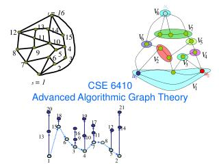CSE 6410 Advanced Algorithmic Graph Theory