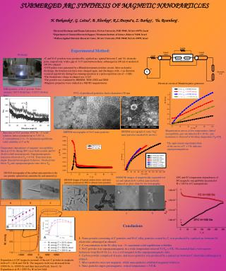 SUBMERGED ARC SYNTHESIS OF MAGNETIC NANOPARTICLES