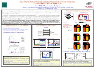 REACTIVE TRANSPORT MODELING OF THE INTERACTION BETWEEN WATER AND